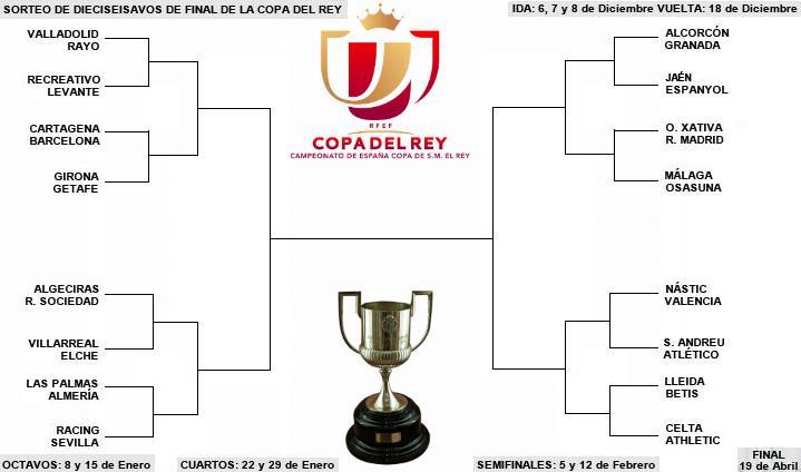 el calendario restante de la Copa del Rey de esta temporada 2013/2014
